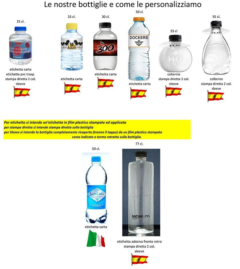 Acqua Personalizzata