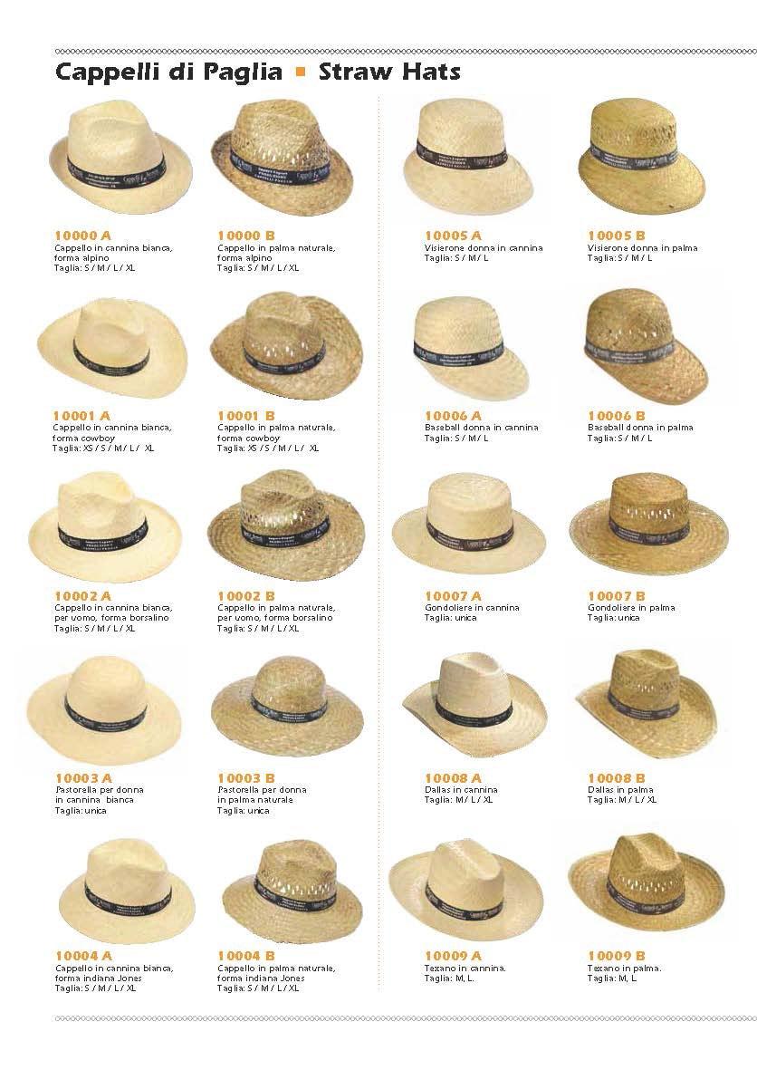 Modelli dei cappelli personalizzati